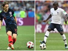 Dit moet je weten over de WK-finale Frankrijk-Kroatië