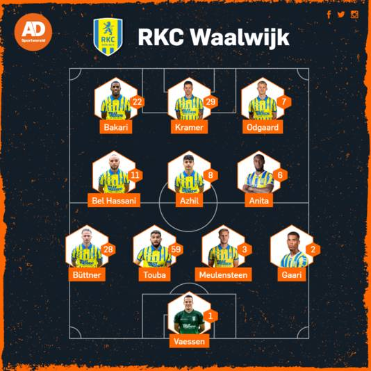 The anticipated lineups of Ajax; Feyenoord; PSV and the opposite golf equipment |  Eredivisie