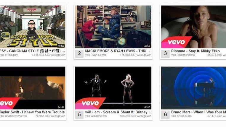 Screenshot van de meest bekeken muziekvideo's op YouTube Beeld YouTube