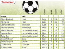 Gewezen topscorers van Zeeland zijn het scoren nog niet verleerd