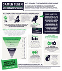 Stichting Samen tegen Voedselverpilling