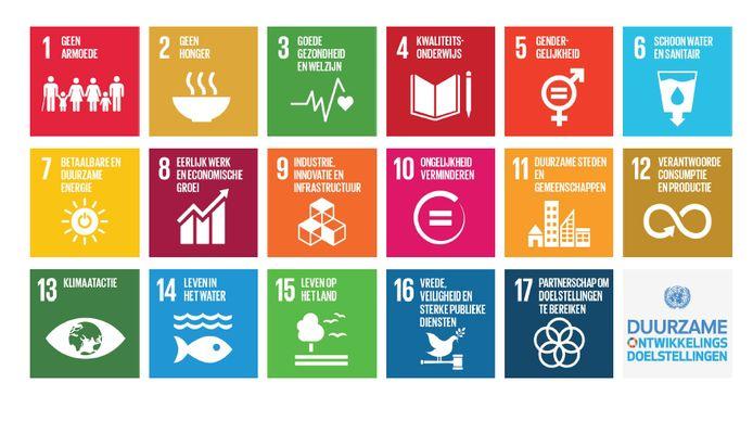 De  17 doelstellingen waarmee de Verenigde Naties van de aarde een meer duurzame plaats willen maken tegen 2030.