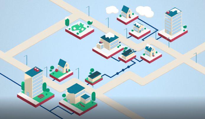 Animatie van een Buurt Energie Systeem zoals dat in Hengstdal moet komen. De twee kleine gebouwtjes in het midden zijn warmtepompen. Daar wordt buitenlucht omgezet in hitte. Een ondergronds net verspreidt de warmte naar de huizen.