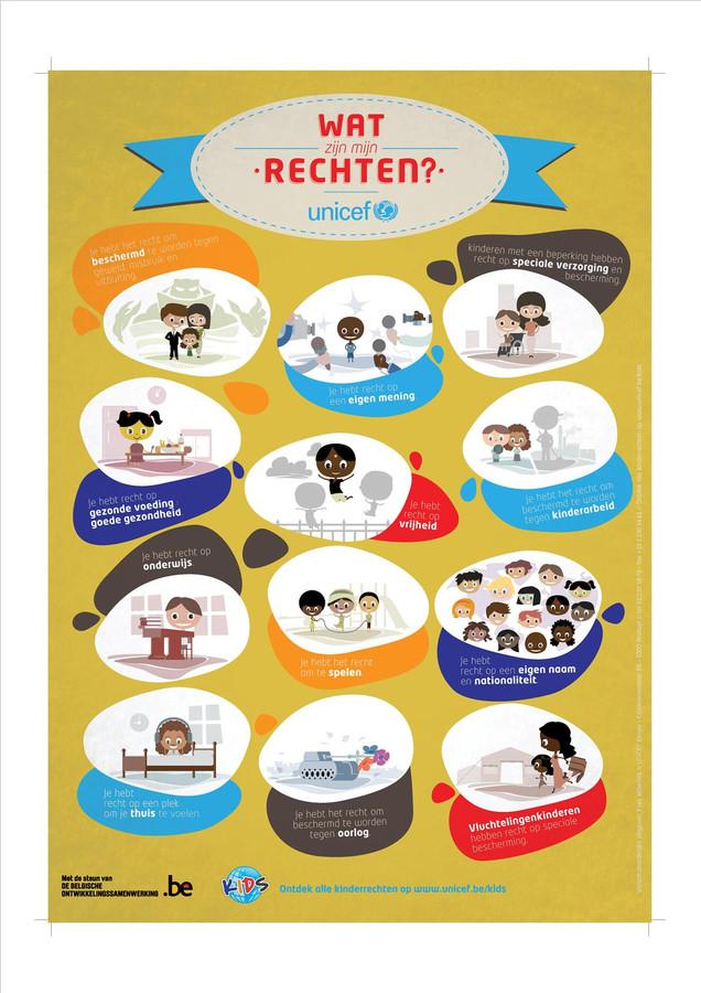 De kinderrechten die de stad Geraardsbergen in 2021 elke maand in de kijker zet.