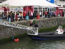 Vader en kind te water bij Rijnhaven