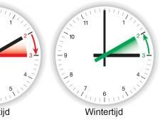 Altijd zomertijd of altijd wintertijd?