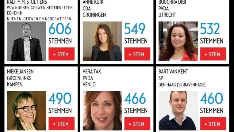 De huidige kandidaten die bovenaan de verkiezing staan. Beeld Besteraadslid.nl