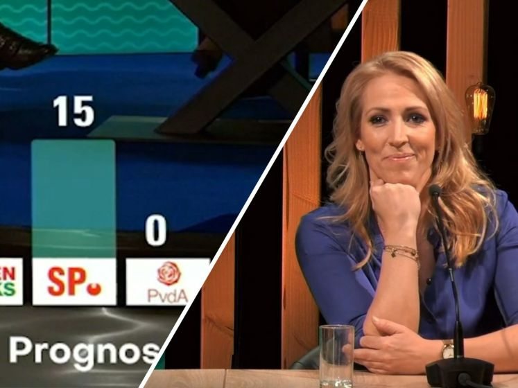 #vtnt21: Durft Lilian Marijnissen een zetelvoorspelling te doen?