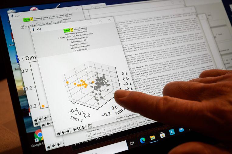 Het Zwitserse OrphAnalytics gebruikte op algoritmen gebaseerde machine-learning tekstanalysesoftware om het mysterie achter QAnon te ontrafelen. Beeld AFP