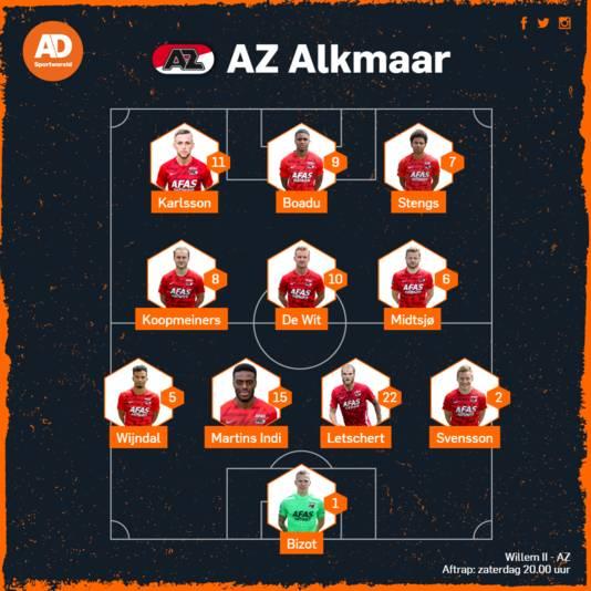 Vermoedelijke opstelling van AZ tegen Willem II.