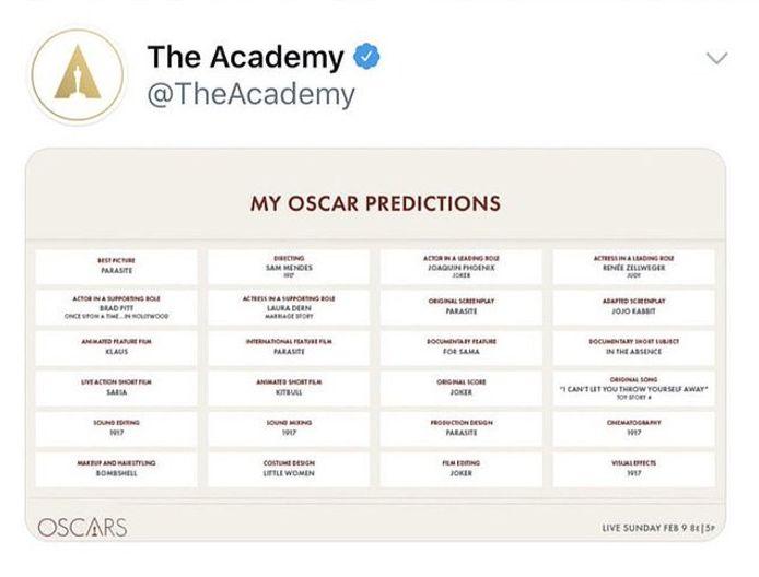 Zijn de winnaars van de Oscars nu al gelekt?