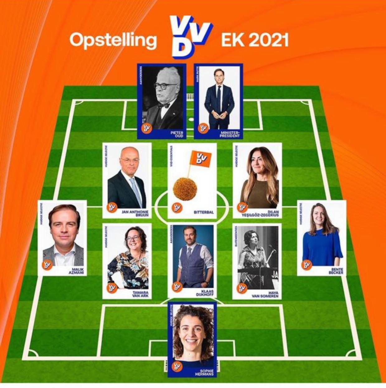Uit het VVD-stickeralbum Beeld