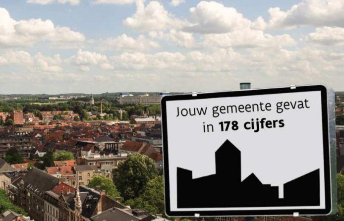 Illustratiebeeld van de nieuwe Gemeente-Stadsmonitor van de Vlaamse overheid.