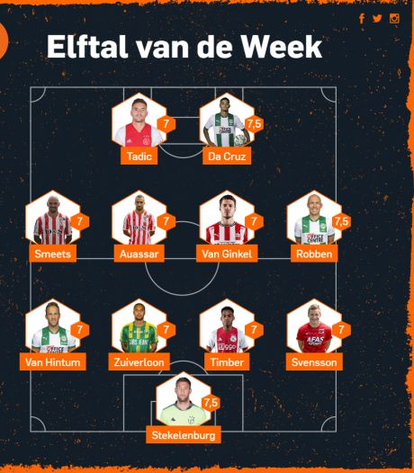 Arjen Robben maakt ook rentree in Elftal van de Week