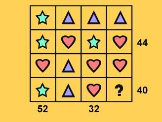Los jij onze maandagpuzzel op? Ster, driehoek of hartje