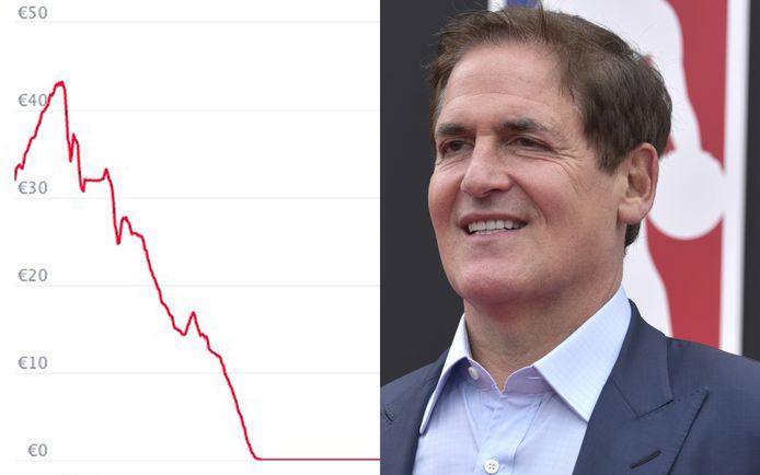 Miljardair Mark Cuban zag de waarde zijn investering plots dalen naar 0 dollar.