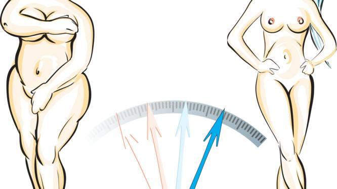 Is maagoperatie wel de oplossing: 1 op 3 terug naar oude gewicht