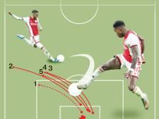 Zo kan FC Twente Ajax-duo van scoren houden