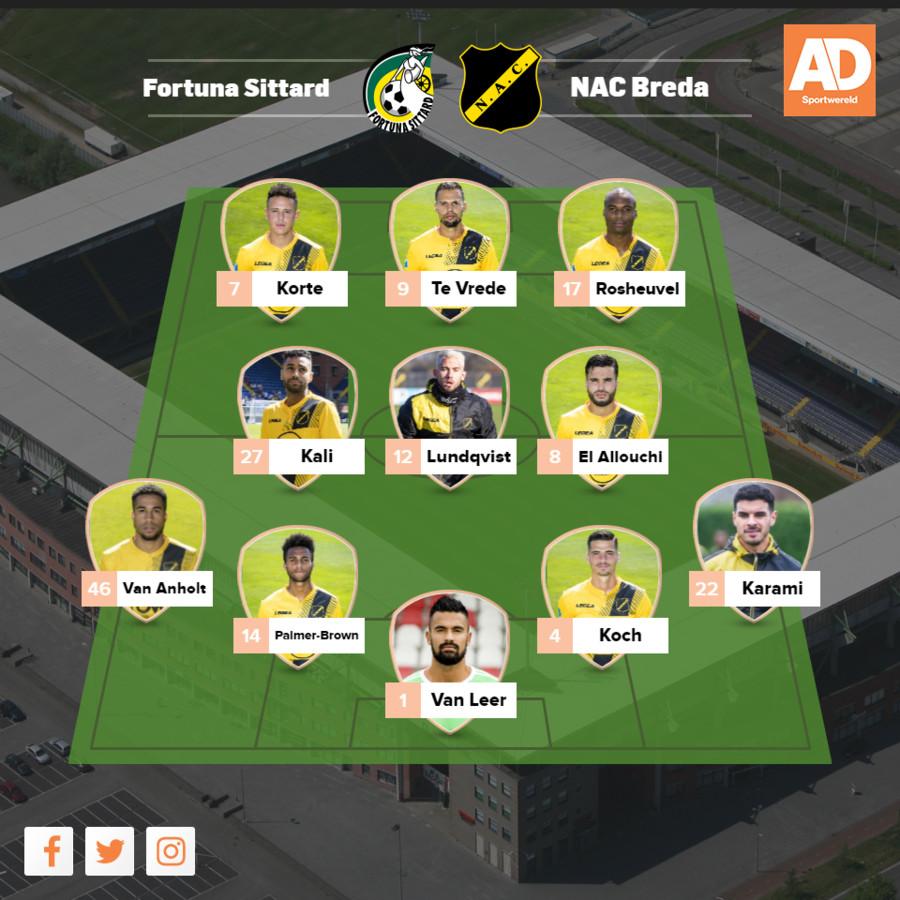 Opstelling NAC Breda.