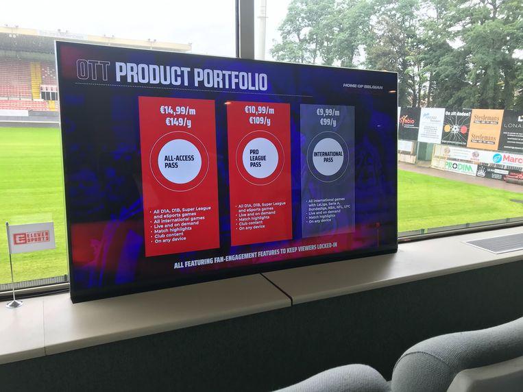De verschillende paketten die Eleven Sports aanbiedt.