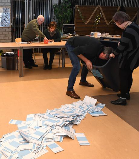 Nu ook bij Halsters stembureau onregelmatigheid, PvdA eist volledige hertelling alle stembureaus in gemeente Bergen op Zoom