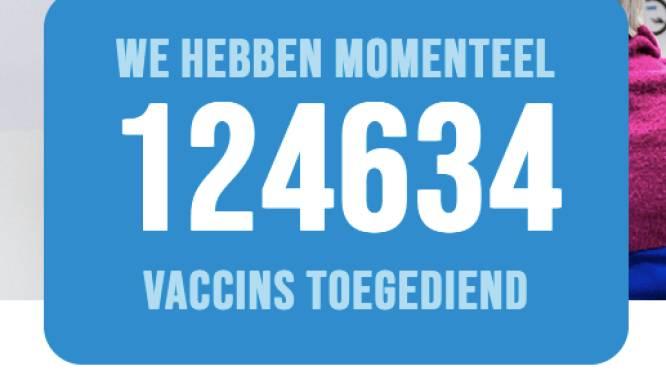 Al meer dan 120.000 vaccins toegediend in Denderdal