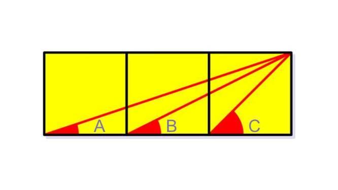 Los jij de nieuwe puzzel op? A + B = C?