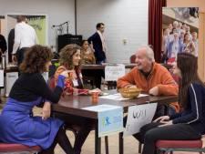 Politiek Eindhoven moet debat aan over zorgburo