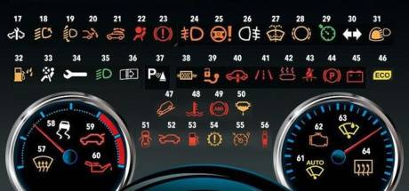 Als een van deze controlelampjes brandt in je auto moet je zo snel mogelijk stoppen