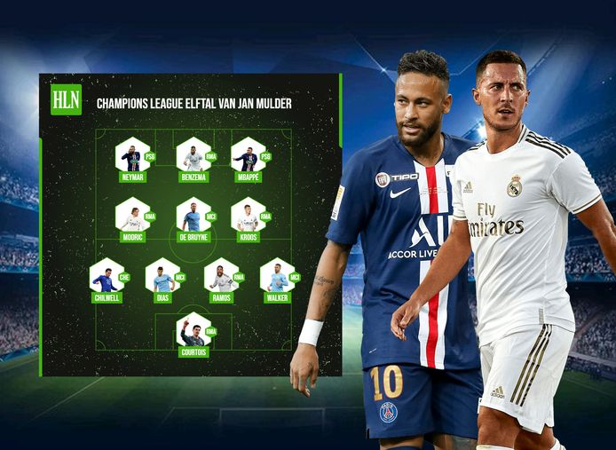 Onze Champions League - watchers kiezen hun ideale elf