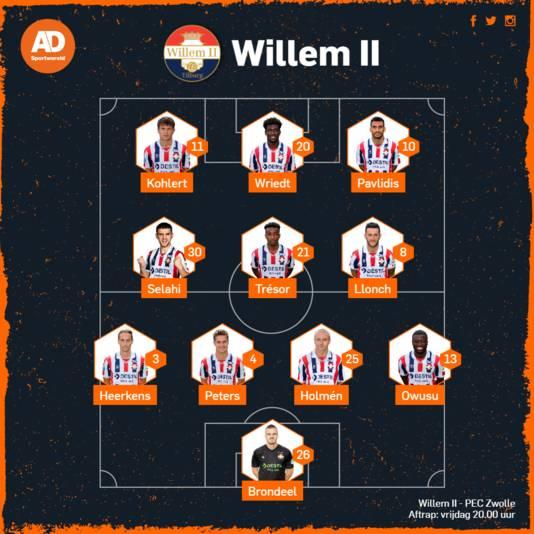 Willem II - PEC