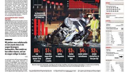 Stoer doen voor de maten = 3x zo veel kans op ongeval