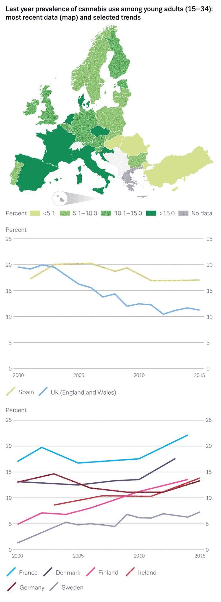 null Beeld European Drug Report 2017 - EMCDDA