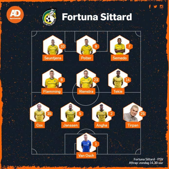 Opstelling Fortuna Sittard
