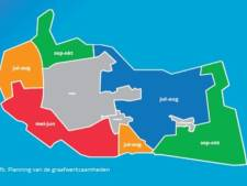 Na tien jaar is het zo ver: Digitale Stad start 17 mei met aanleg van glasvezel in buitengebied Uden