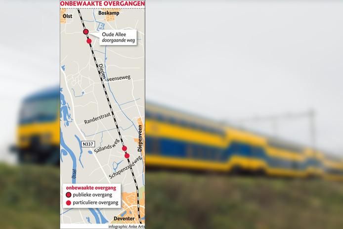 Onbewaakte spoorwegovergangen tussen Deventer en Olst-Wijhe