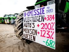 Hoe meten we eigenlijk hoeveel stikstof van boerderijen komt?