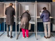 Kiezer wil inhoud, maar media berichten over de vorm