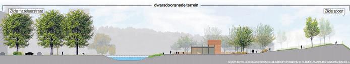 Dwarsdoorsnede park.