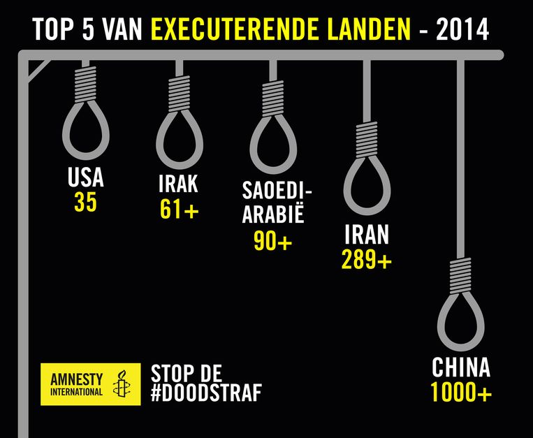 null Beeld Amnesty International