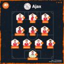 Opstelling Ajax