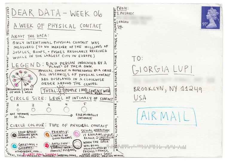 Dear Data: Week 6: A week of physical contact.  Beeld Stefanie Posavec