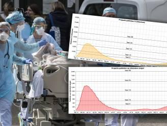 Anderhalve week: zo beangstigend snel kan situatie in onze ziekenhuizen compleet uit de hand lopen