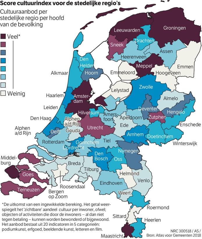 Cultuurindex naar regio's in Nederland.