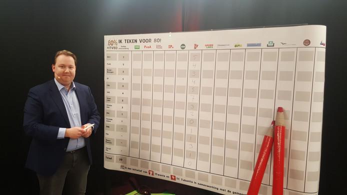 Zoveel zetels krijgt elke partij volgens lijsttrekker van de VVD Jeroen Diepemaat
