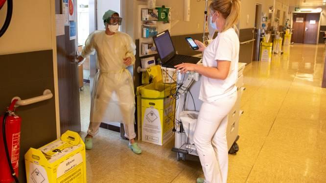 OVERZICHT. Alle coronacijfers in dalende lijn, exact 3.000 Covid-19-patiënten in de ziekenhuizen