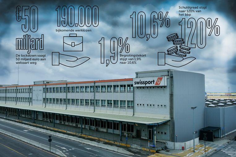 Bij Swissport zijn 1.469 jobs bedreigd. Beeld Marc Baert