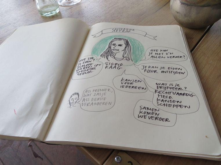 Jing, strategisch ontwerper, maakte ook aantekeningen. Beeld