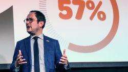 """Kortrijk zegt nee tegen maandelijkse autovrije zondag: """"Overwinning voor de democratie"""""""