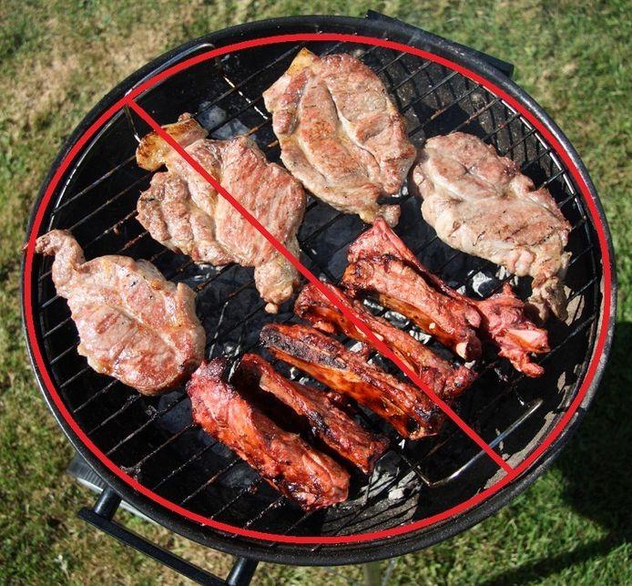 We bakken er niks van met de barbecue: zes valkuilen